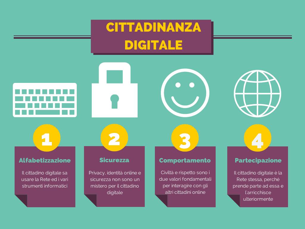 """""""Educare alla cittadinanza digitale"""""""