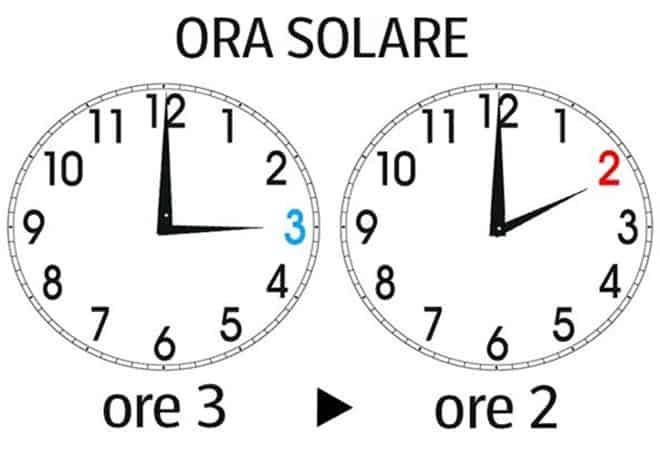L'ora solare si prepara a tornare: ecco quando spostare le lancette