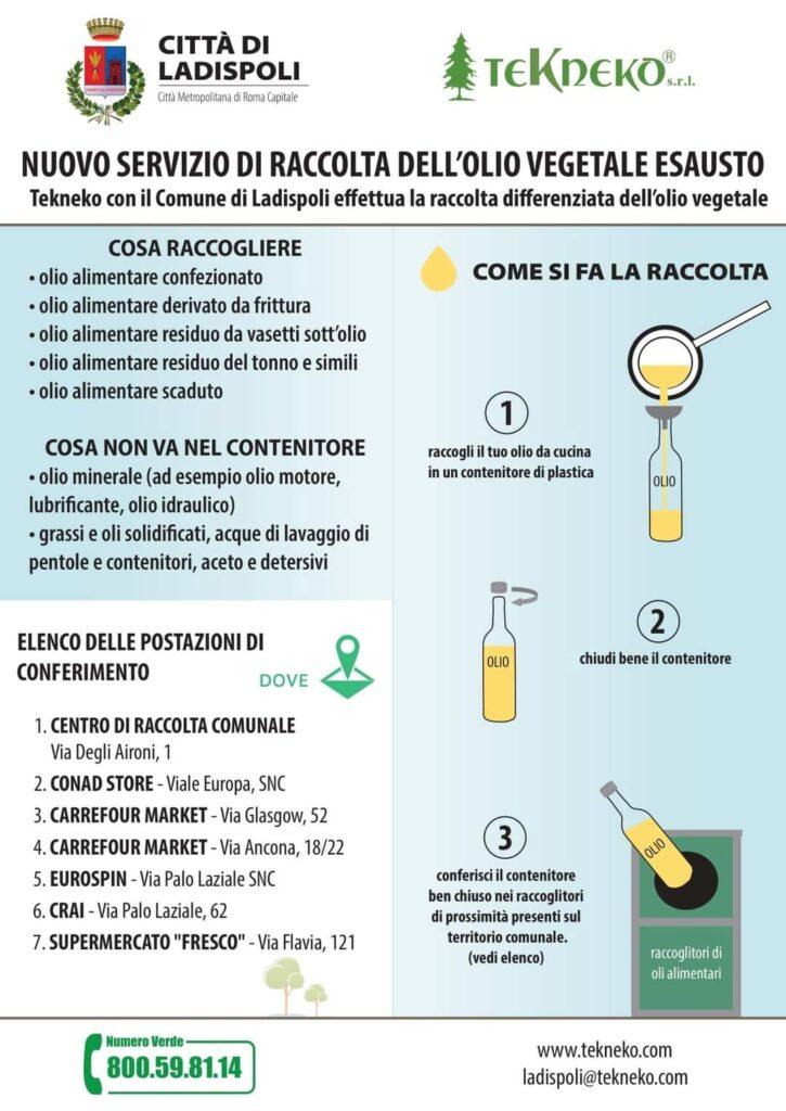 Ladispoli: dove conferire gli oli vegetali esausti